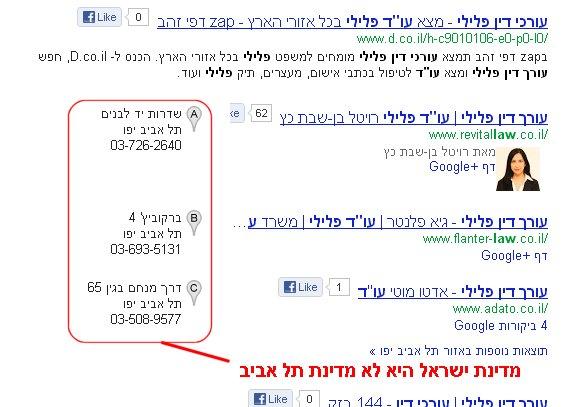 עורך דין פלילי רק בתל אביב