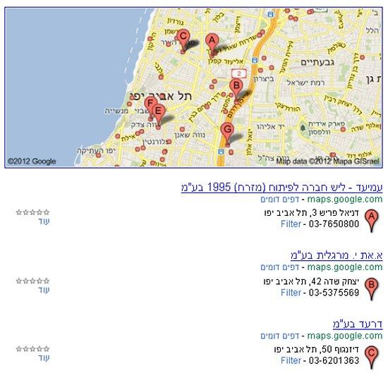 גוגל מקומות - תחנות דלק בתל אביב