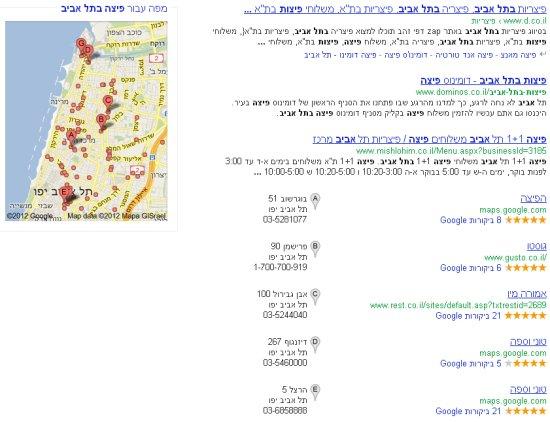 גוגל מקומות - פיצה בתל אביב