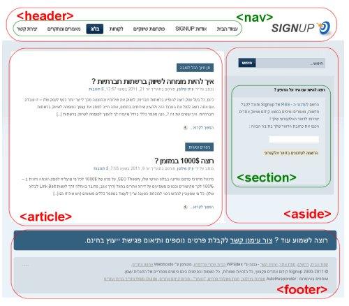 הדגמה של עמוד HTML5