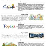 אינפוגרפיקה של ריקודי גוגל – מאז ועד היום
