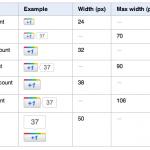 איך להוסיף כפתור גוגל +1 לאתר או לבלוג וורדפרס ?