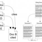 Co-Citations (ציטוטים משותפים) הם העתיד של מנועי החיפוש ?