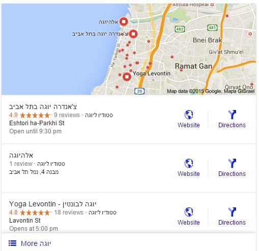 תוצאות Google Maps על יוגה בתל אביב בהווה