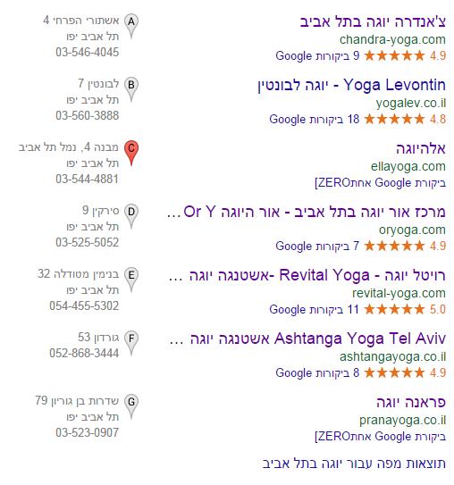 תוצאות Google Maps על יוגה בתל אביב בעבר