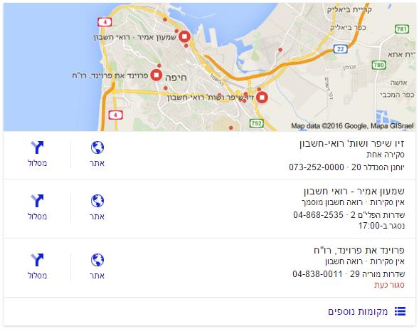 רואי חשבון בחיפה