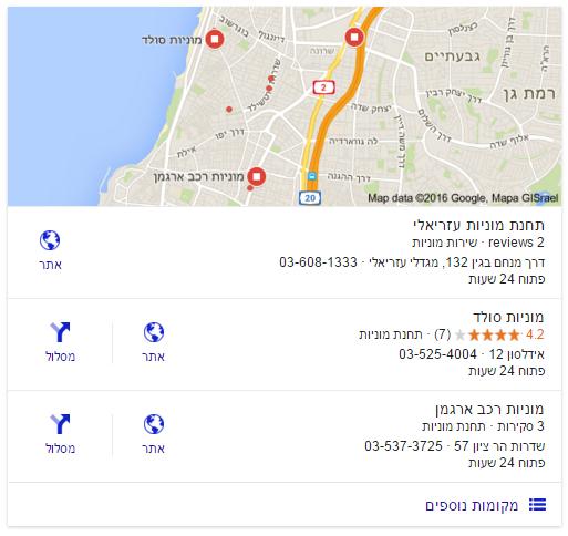 מוניות בתל אביב